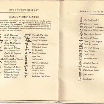 Rookwood Pottery Artist Marks from old booklet published by Cincinnati's own Rookwood Pottery corporation in the 1930s.
