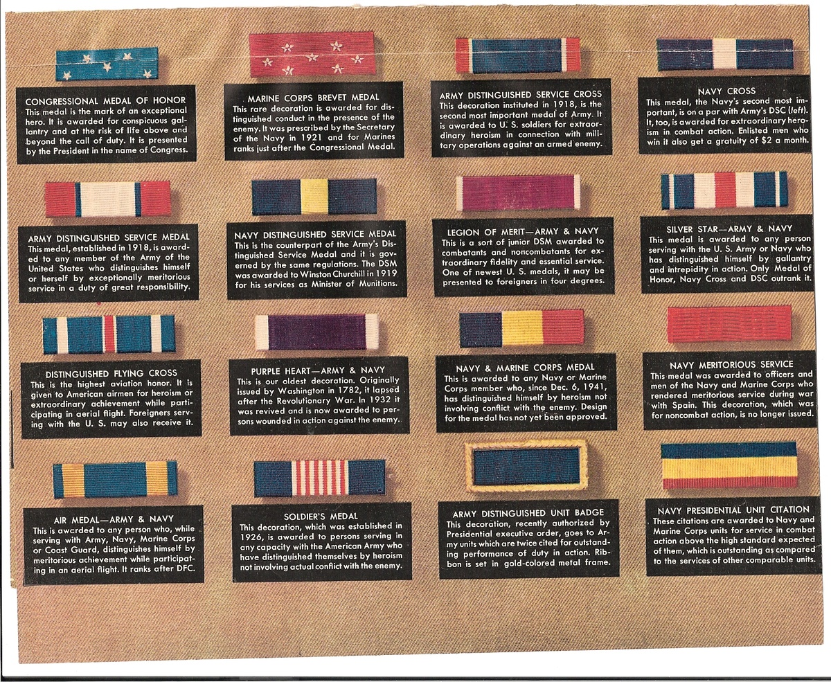 Military decorations and awards chart collectors weekly for Army awards and decoration