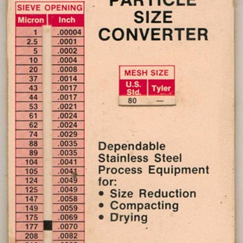 Fitz Mill Particle Size Converter (Calculator) - Office