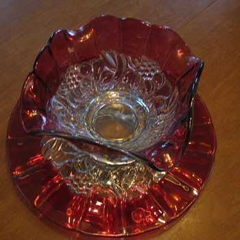 Indiana Glass Co