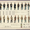 U.S.Civil War Union & Confederate Uniforms