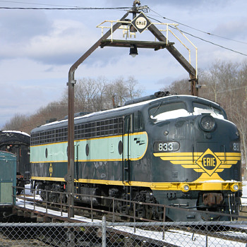 Searching For The Erie Railroad - Railroadiana
