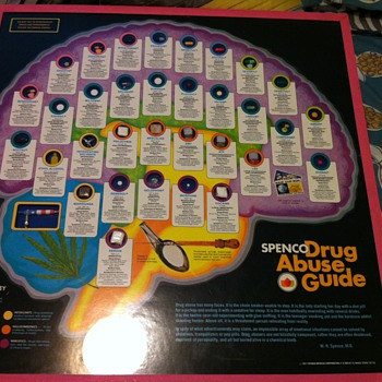 Drug Diagram | I Cannot Find Anything About This Online!