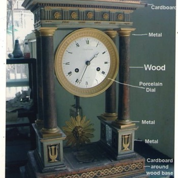 The Clock that belonged to Josephine  Nepolean - Clocks