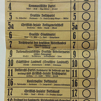 1933 German Reichstag Ballot with The Nazi Party listed