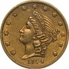 1854 $20 Kellogg &amp; Co., San Francisco, Double Eagle Gold Coin