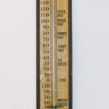 Wall thermometer M.A Finnell of New York.  approx.. 1880