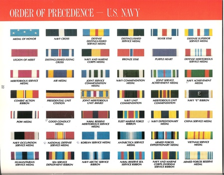 Armed forces decorations and awards collectors weekly for Air force decoration chart