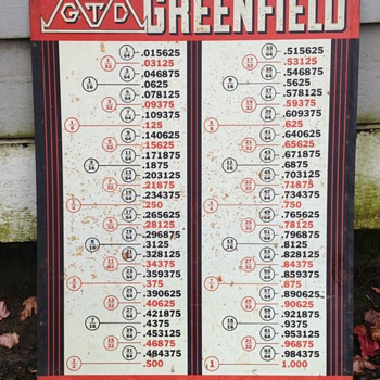 1941 Greenfield Tap and Die Company Embossed Metal Sign from Coshocton, Ohio