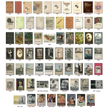 Collage of Kodak Amateur Catalogue Covers. 1886-1941