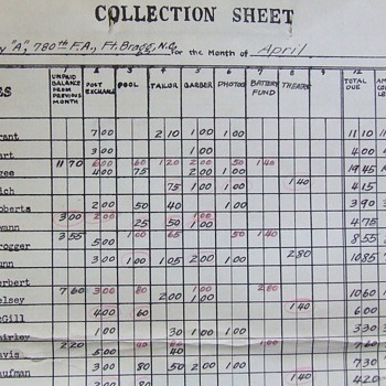 "Collection Sheet For Battery ""A"", 780th Field Artillery, Ft. Bragg, April 1942 - Military and Wartime"