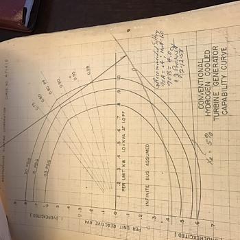 Old hydrogen turbine specs - Railroadiana
