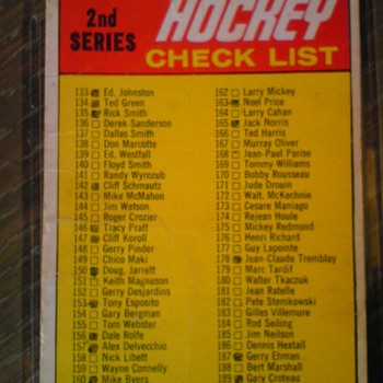 2nd series hockey check list - Hockey
