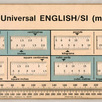 1976 - English / Metric Datalizer Slide Chart