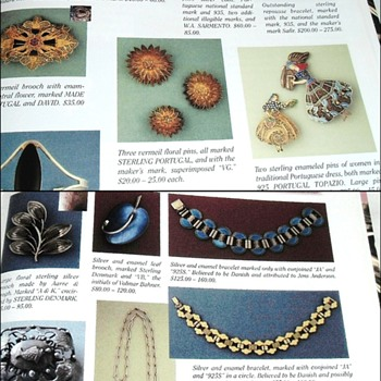 Reference Book of Various Country's Vintage & Antique Sterling Silver Jewelry Pieces