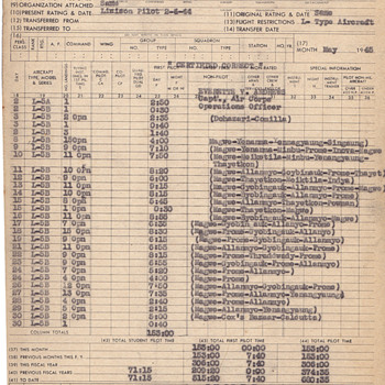1 month flight record from my Dad Army Air Corps 2-04-1944 India