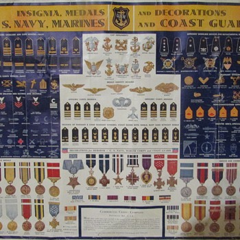 My favourite wall poster of 1943 U.S.Coast Guard, U.S.Marine Corps & U.S.Navy Insignia, Medals & Decorations