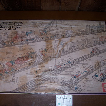 Shell Oil Train Poster