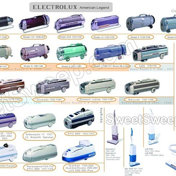 ELECTROLUX MODELS - Advertising