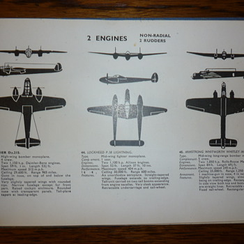 WWII Aircraft Recognition Book