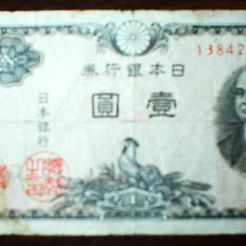 CHINA ? CURRENCY