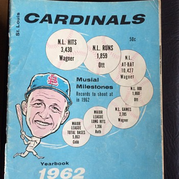 SAINT LOUIS CARDINALS 1962 YEARBOOK
