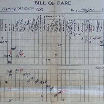 "Battery ""A"", 541st Field Artillery, 1940 Bill of Fare & Daily Stock Report"