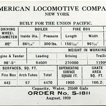 ALCO builder's Cards for the UPRR's Engines 825 & 3902 - Advertising