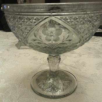 Depression glass pedestal bowl