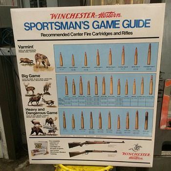 Winchester-Western Sportsman Game Guide sign - Advertising