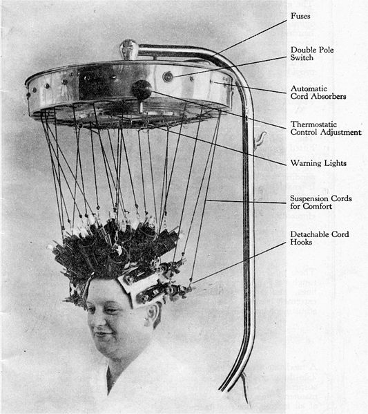 "Icall debuted the wireless perm machine in 1934, which was unplugged before the curlers were attached to the head. From ""Permanent Waving: The Golden Years"" by Louis Calvete."